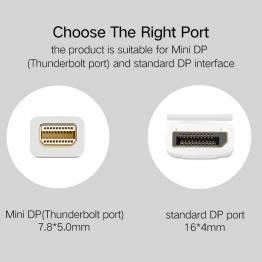 Ugreen Mini DisplayPort til Displayport kabel Premium (1.5m) sort