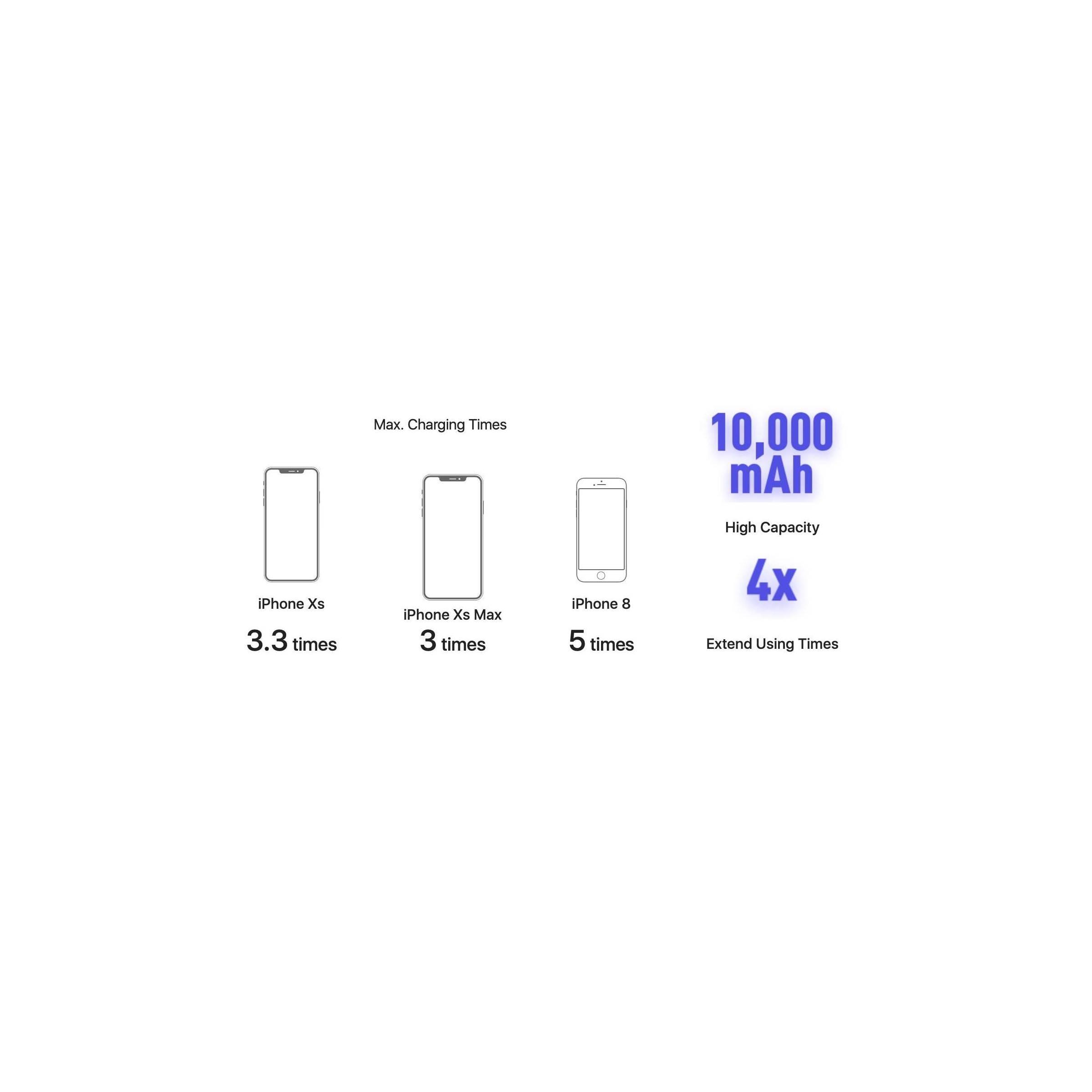 adam elements – Adam elements gravity medium sort/hvid 10.000mah farve hvid på mackabler.dk