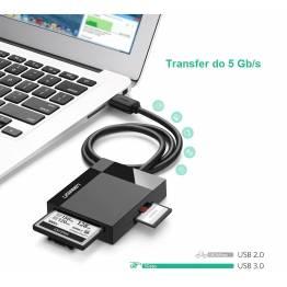 USB kort læser (SD, CF, microSD, ms) Ugreen