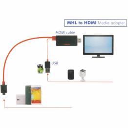 Micro USB til HDMI kabel 1m