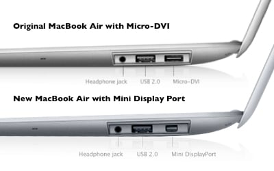 Micro DVI - Video port Guide